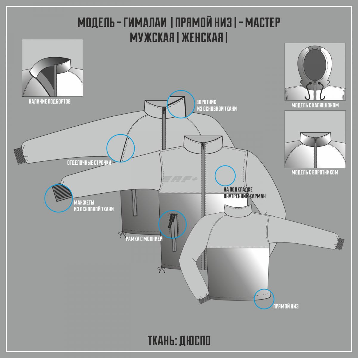 Куртка  ГИМАЛАИ (ДЮСПО)