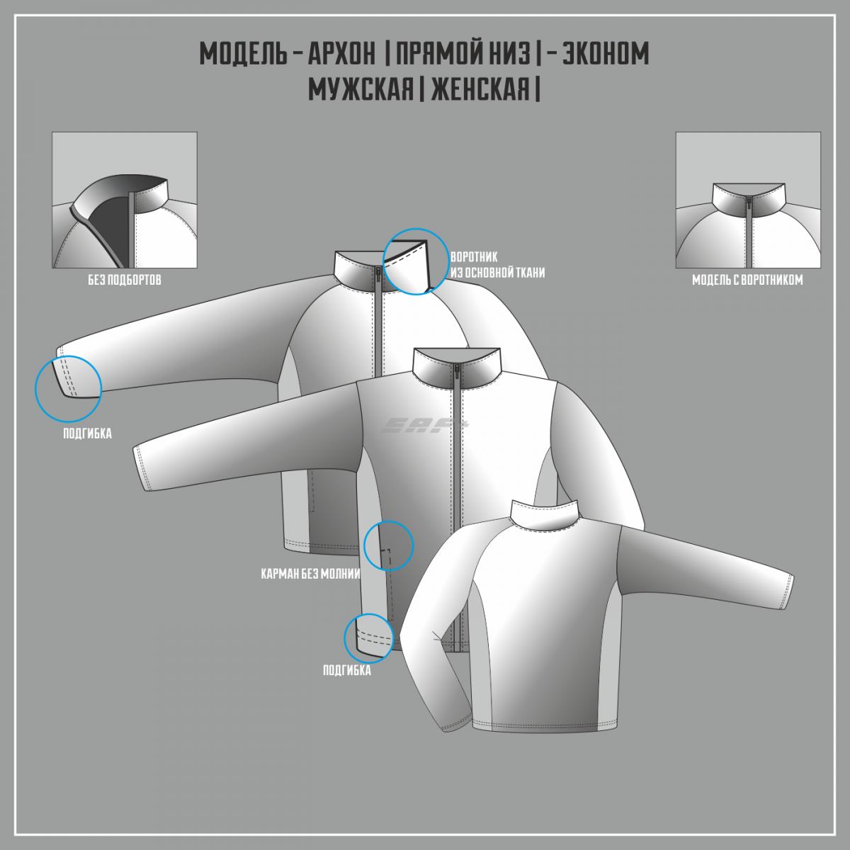 АРХОН-СУПЕРЭЛАСТИК ЭКОНОМ куртка прямой низ (Частичная сублимация)
