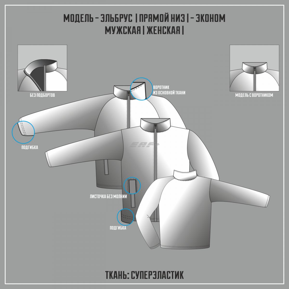 ЭЛЬБРУС-СУПЕРЭЛАСТИК ЭКОНОМ куртка прямой низ (Полная сублимация)