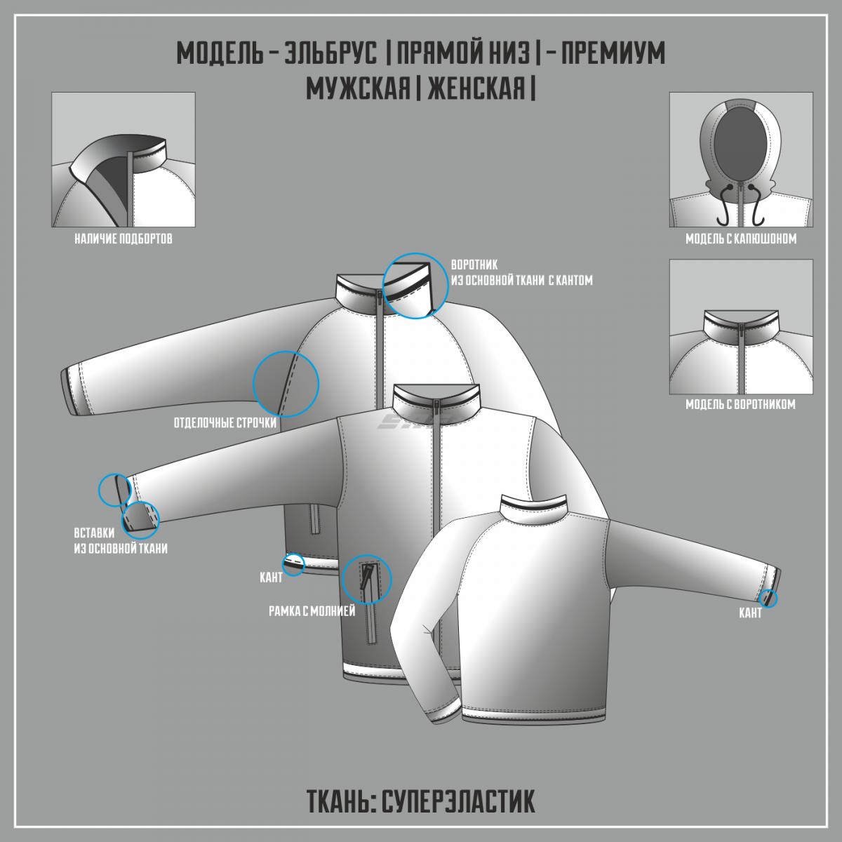 ЭЛЬБРУС-СУПЕРЭЛАСТИК ПРЕМИУМ куртка прямой низ (Полная сублимация)