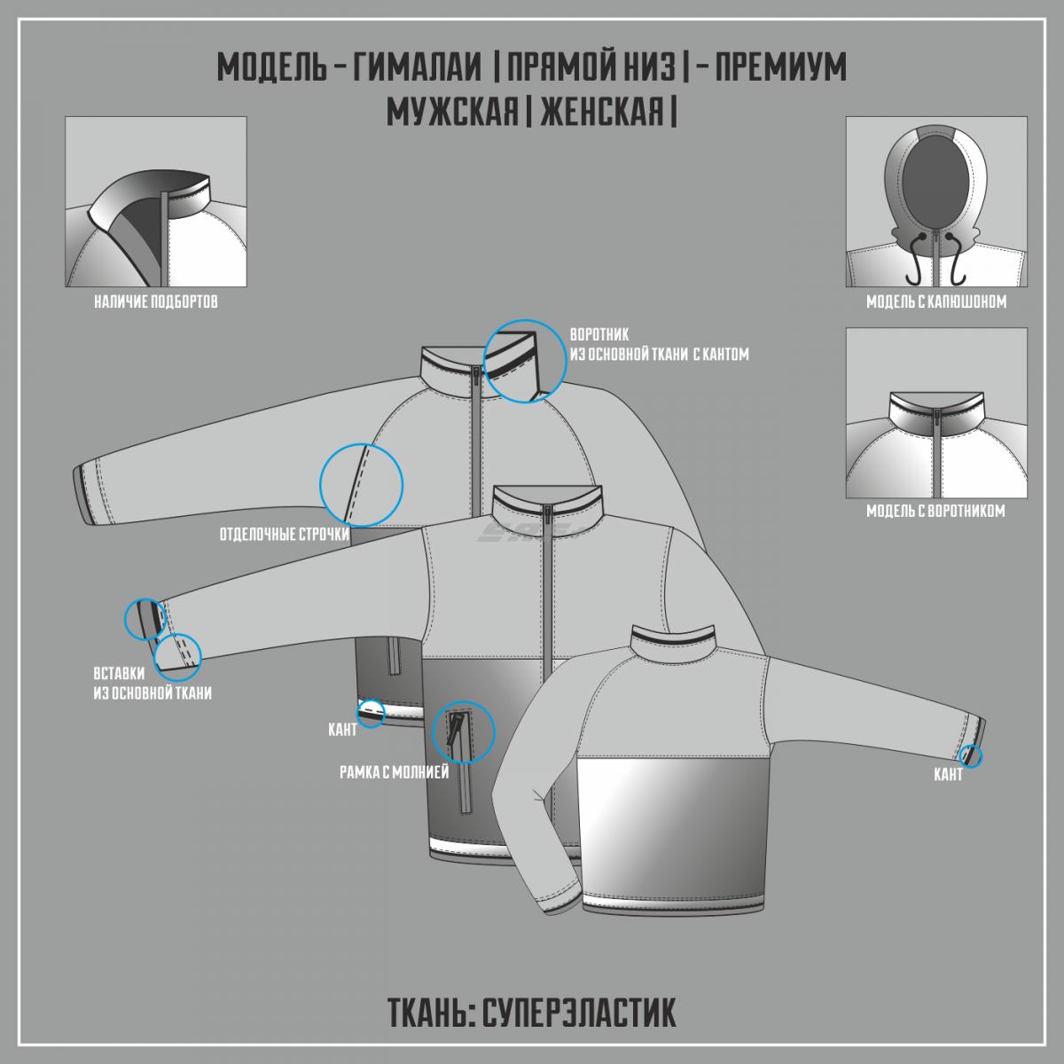 ГИМАЛАИ-СУПЕРЭЛАСТИК ПРЕМИУМ куртка прямой низ(Частичная сублимация)