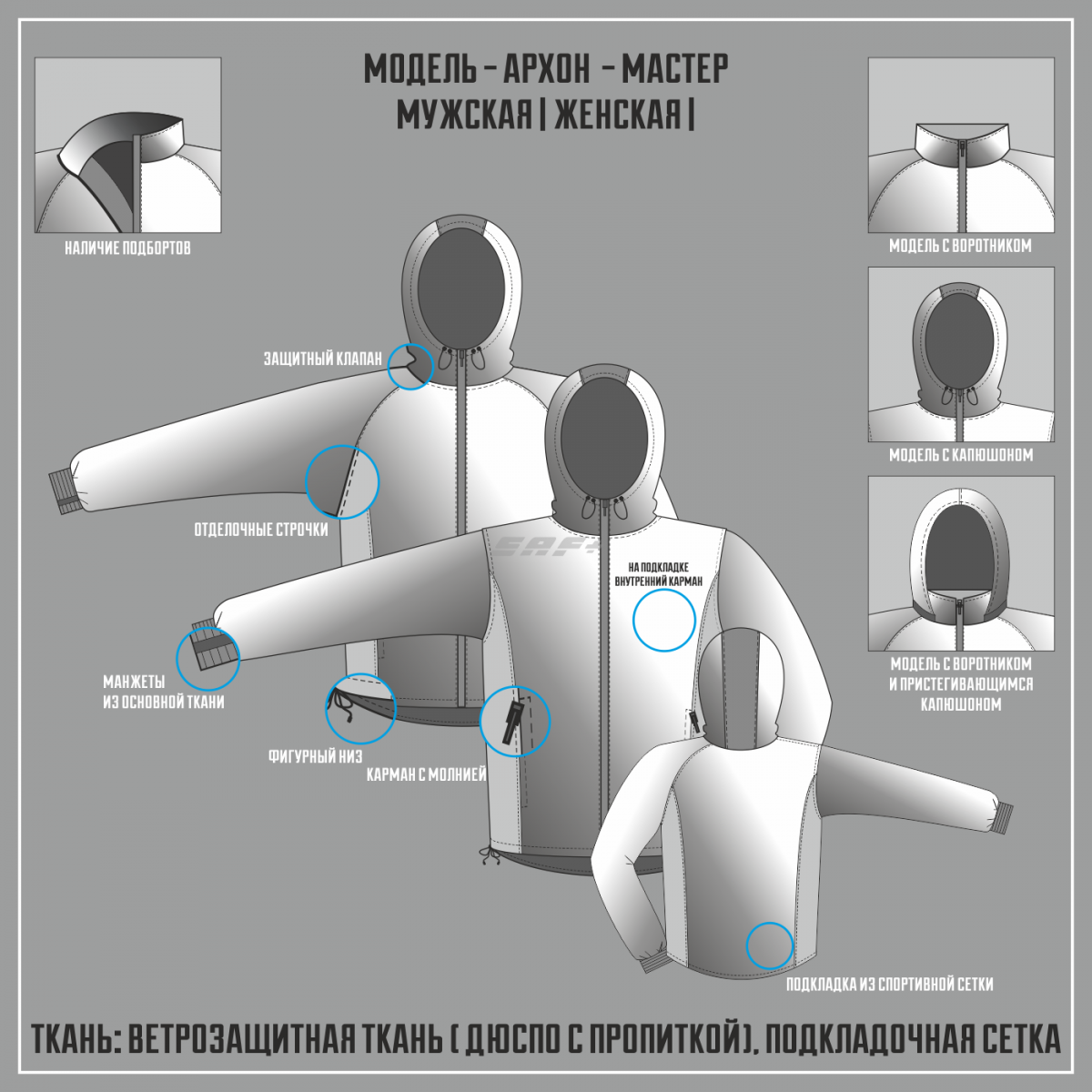 АРХОН-МАСТЕР ветровка (Частичная сублимация)