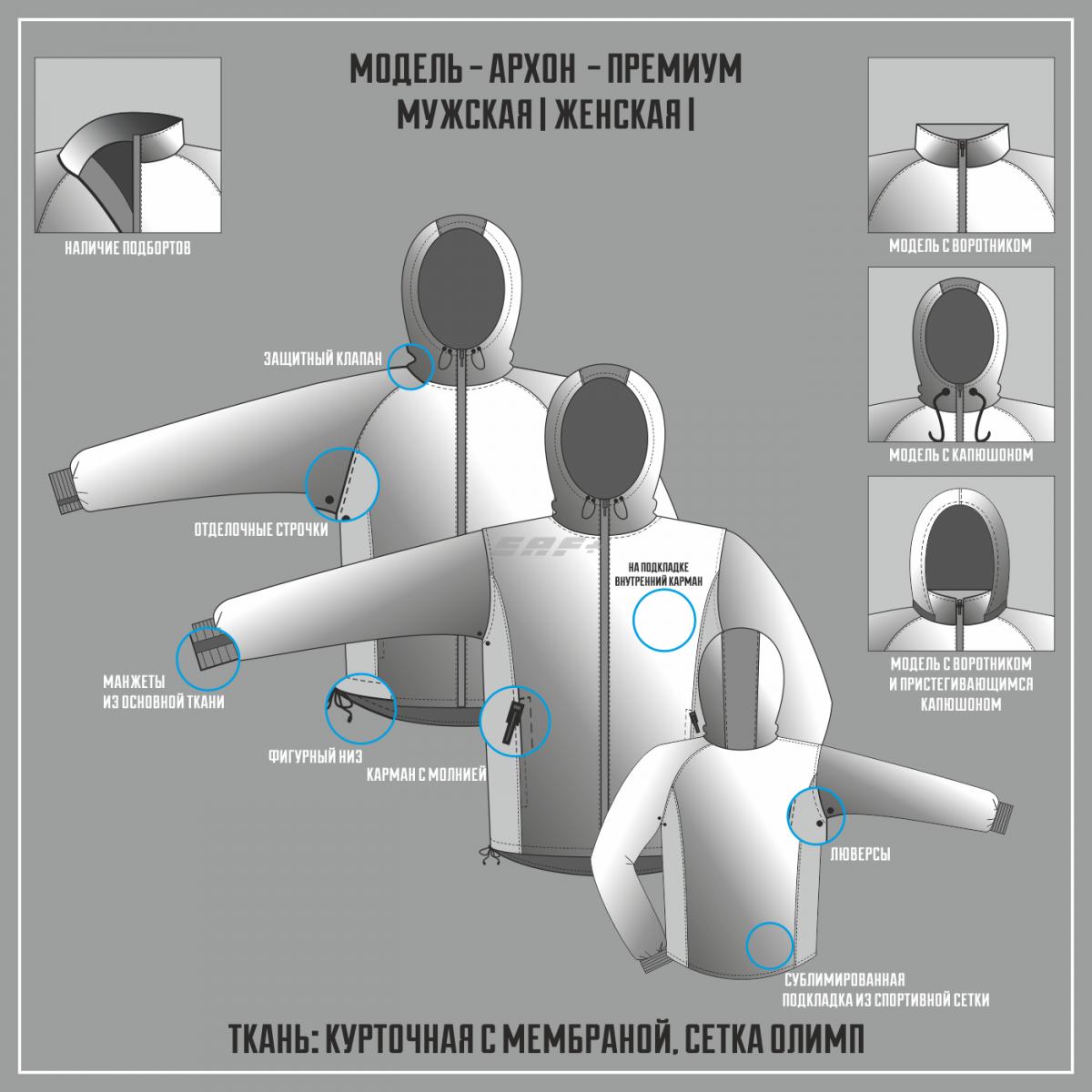 АРХОН-ПРЕМИУМ ветровка (Частичная сублимация)